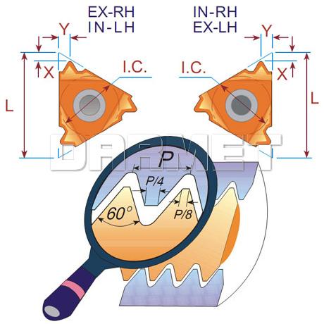 Płytka do toczenia gwintów metrycznych zewnętrznych prawa - 16 ER 1.75 ISO BMA  - FANAR