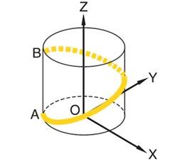 frezowanie interpolacja kie