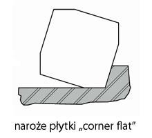 naroze plytki corner