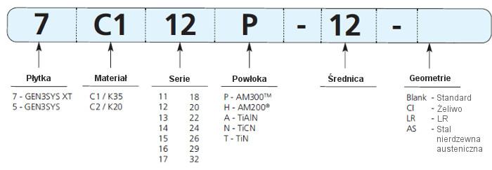 oznaczenie_plytki_gen3