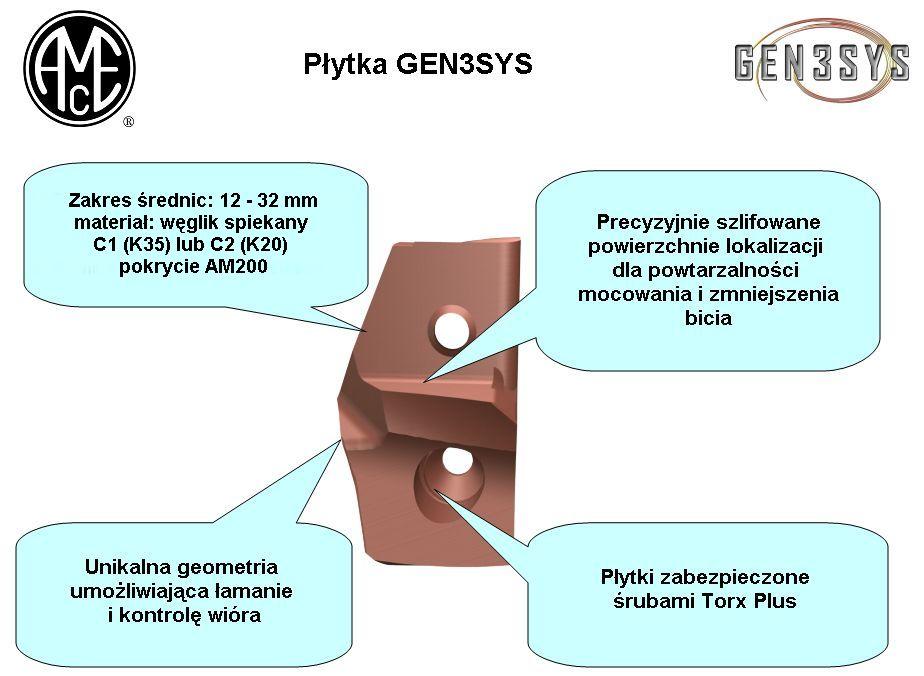 plytka_gen3_opis_tlum_