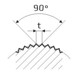 Podziałka w radełku oznacza odstęp pomiędzy zębami, inaczej tzw. skok