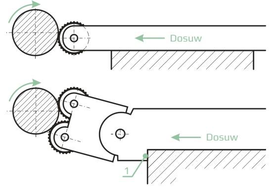 Ustawienie radełka poniżej osi przedmiotu